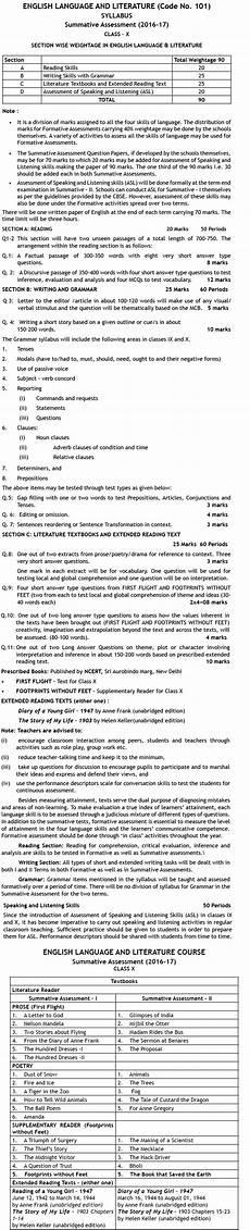 english integrated grammar exercises class 10 cbse