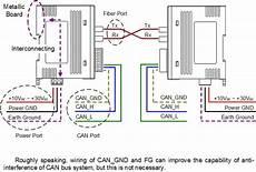 Profibus Dp Wiring Diagram Wiring Solutions