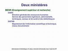 L Avenir Du M 233 Tier De Biblioth 233 Caire Trouver Du Travail