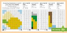 multiplication worksheets ks1 printable 4460 ks1 pancake day multiplication mosaic differentiated worksheet worksheets