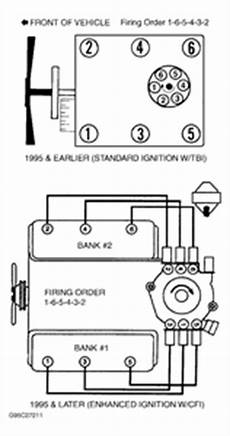 I Need A Diagram Of The Firing Order For A 1994 Chevy Fixya