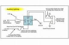 generator inlet box wiring diagram gallery wiring diagram sle