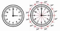 Menghitung Besar Sudut Jarum Jam Mikirbae