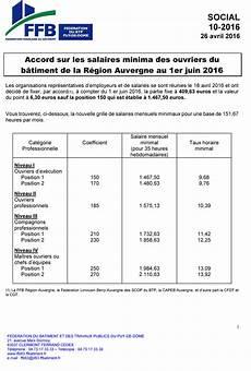 Salaires Ouvriers Auvergne Cnc B 194 Timent Cfdt