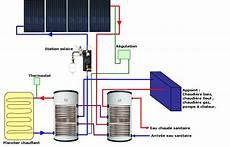 Panneaux Solaires Pompe A Chaleur Antibesgenerationvirtuoses