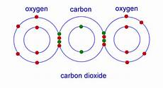 what are the two main types of chemical bonds how are they formed quora