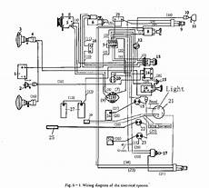 Tractor Abs Wiring Diagram 58691 Circuit And Wiring
