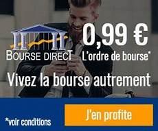 Bourse Direct Notre Avis Sur L Offre Du Courtier En Ligne