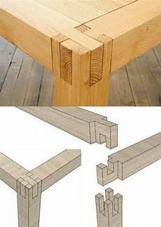 Diy Moebel Wohnideen Selber Machen Tisch Aus Holz Selber