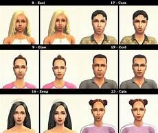 Lol Malvorlagen Mod Mod The Sims Defuglified Maxis Faces 27 Cas