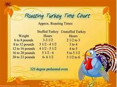 roasting turkey time chart cooking baking tips pinterest