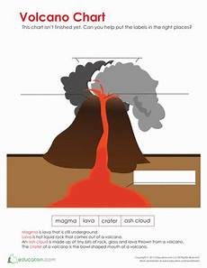 vinnie s volcano vocabulary worksheet education com