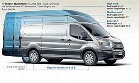Ford Transit Van  Information And Photos MOMENTcar