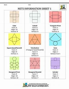 grade 5 geometry nets worksheets 828 geometric nets information sheet 1 math geometry math models geometry