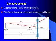 ppt a lens is a piece of transparent material such as