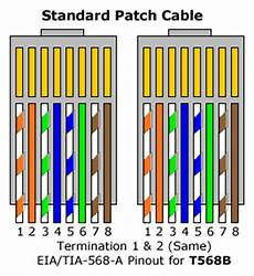 patch cable wiring diagram make patch cable rj45 patriotapplication79 s diary