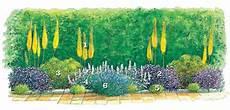 Schmale Beete Effektvoll Bepflanzen Mein Sch 246 Ner Garten