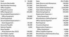 accounting q and a pr 6 5b multiple step income statement and report form of balance sheet