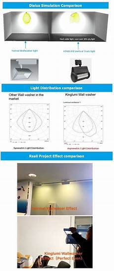 find out how does kinglumi led wall washer light
