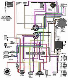 2008 evinrude wiring diagram 1962 evinrude starflite iv 75hp page 1 iboats boating forums 568110