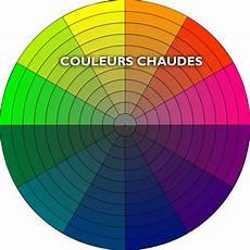 les 4 r 232 gles 224 conna 238 tre pour dessiner en couleur