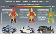 sécurité passive active la s 233 curit 233 routi 232 re avance avec l automobile