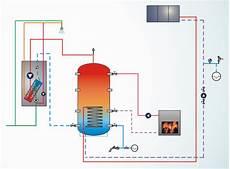 zirkulationspumpe warmwasser einfamilienhaus pufferspeicher ahornsolar de
