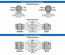 trailer wiring diagram 4 wire way for 7 connector trailer wiring diagram trailer light