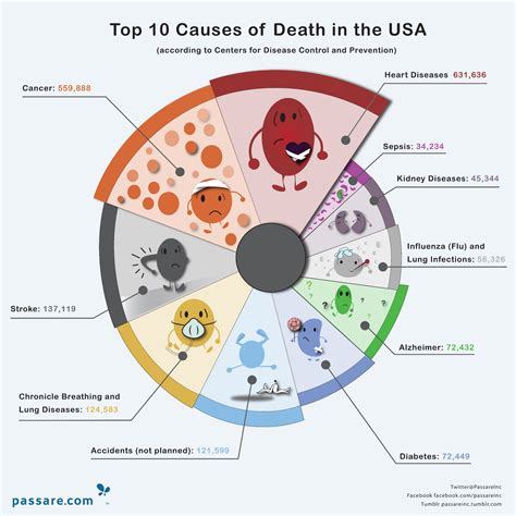Most Common Causes Of War