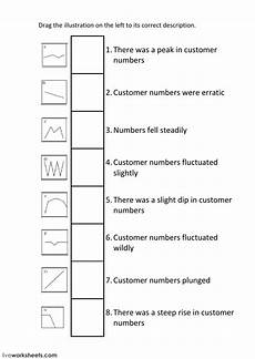 describing graphs interactive worksheet
