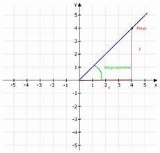 steigungswinkel berechnen f 252 r y 2x 5 mathelounge