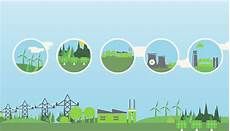 grid energy storage solutions nec energy solutions