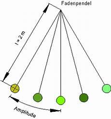 harmonische schwingungen mathe brinkmann