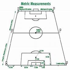 Gambar Lapangan Bola Voli Beserta Ukuran Dan Tinggi Net