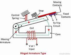 what is electromagnetic relay definition types circuit globe