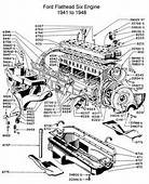 Chevrolet 235 & 261 Engine Diagram SWEngines