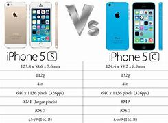 Image result for iphone 5c and 5s difference