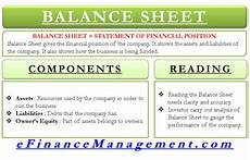 balance sheet definition and meaning