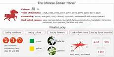 year of the zodiac luck personality