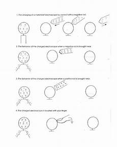 metal leaf electroscope contact induction worksheet november 30 2017 static