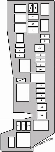 2004 toyota matrix fuse box diagram fuse box diagram toyota matrix e130 2003 2008