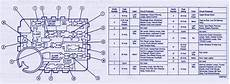 Explorer Fuse Box Diagram by Fuse Box Diagram Of 2009 Ford Explorer Fuse Box Diagram