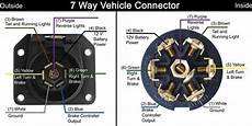 where to connect the brake controller to the 7 way trailer connector the tow vehicle