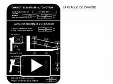 calcul plaque de charge chariot elevateur calcul plaque de charge chariot elevateur plaque de