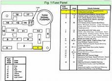 Fuse Box Diagram 1999 Mercury Grand Marquis