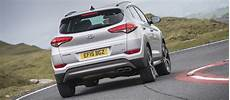 Hyundai Tucson Sizes And Dimensions Guide Carwow