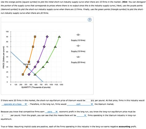How Long Is The Short Run In Economics