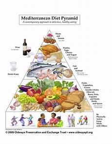 mediterranean diet for heart health mayo clinic
