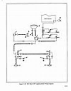 1972 cushman golf cart wiring diagram vintagegolfcartparts