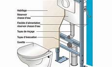 montage toilette suspendu fixation d un w c suspendu tutoriel plomberie